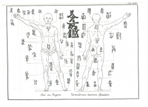 the history of Japan_人