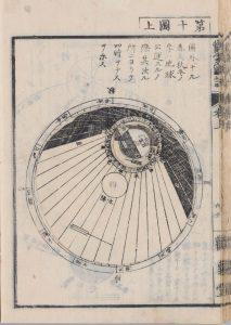 理學入式遠西觀象圖説_画像