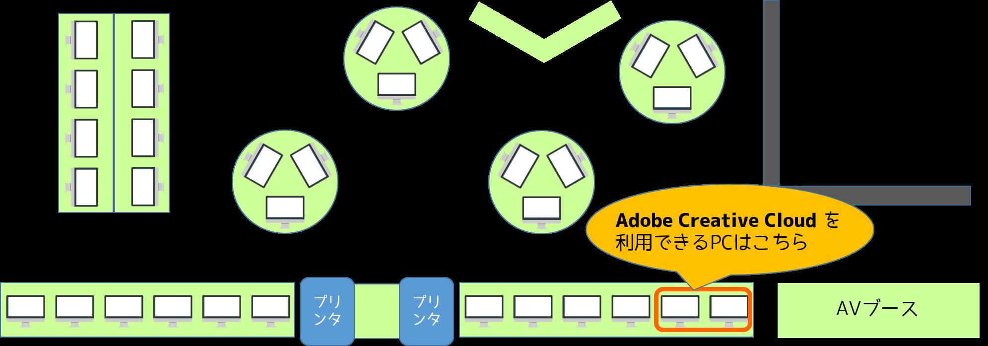 Adobe Creative Cloudを利用できる端末の場所
