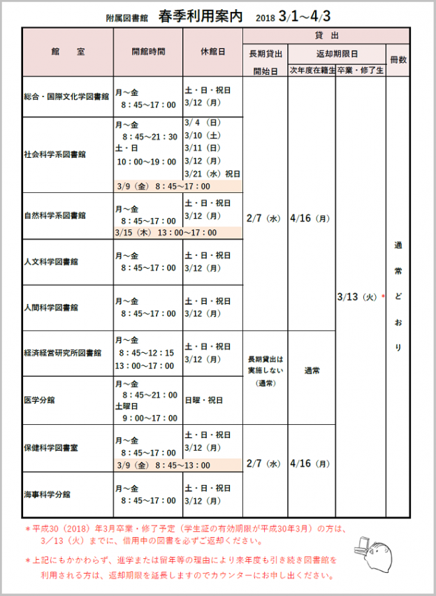 春季利用案内(2017年度)