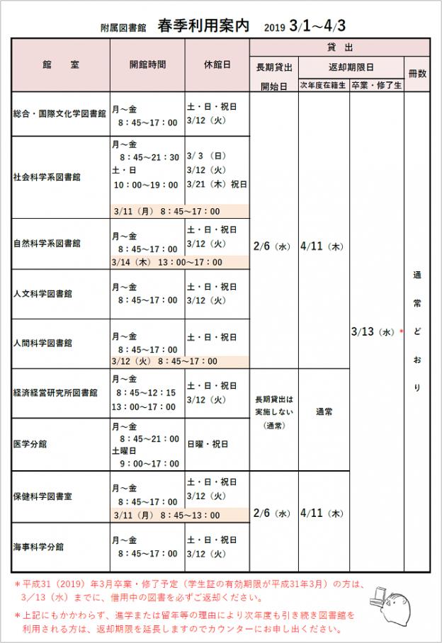 春季利用案内(2018)